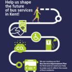Kent Bus Service Improvement Plan